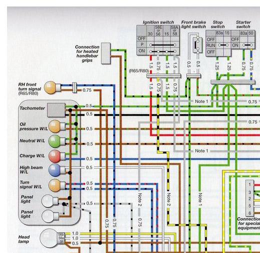 R100RS 配線図の画像